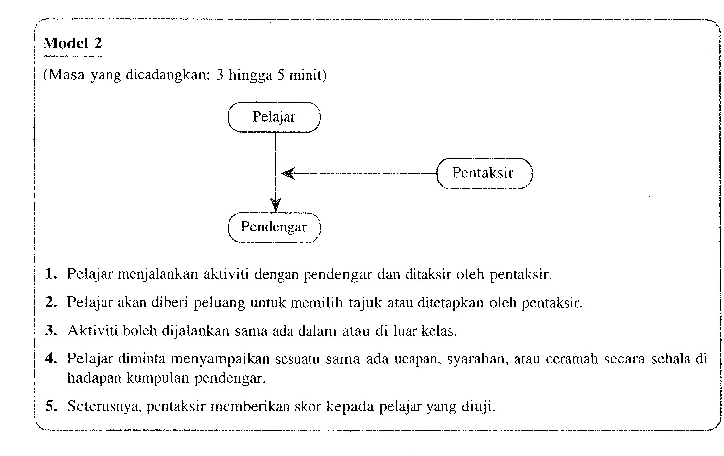 Contoh Dialog Ujian Lisan Bahasa Melayu Frasmi
